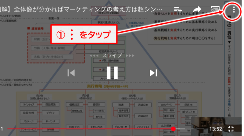 Youtube動画の速度変更方法(iPhone・Android版①)